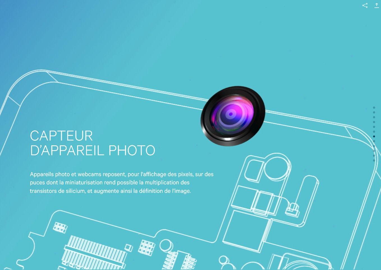 Air Liquide Inside Smartphone